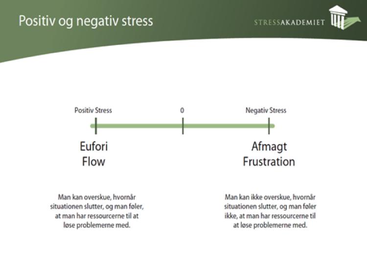 Positiv og negativ stress